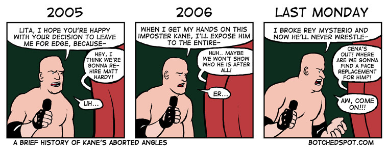 A Brief History of Kane's Aborted Angles