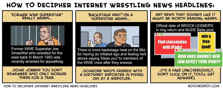 How to Decipher Internet Wrestling News Headlines: