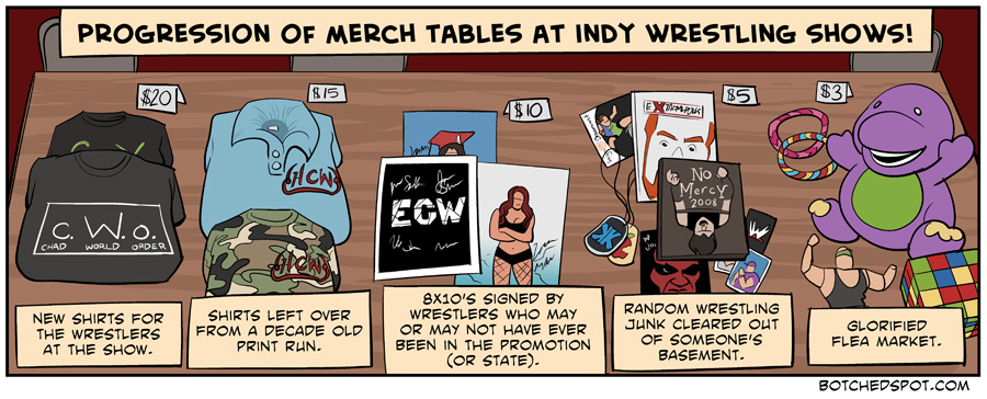 Progression of Merch Tables at Indy Wrestling Shows!
