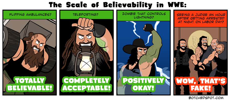 The Scale of Believability in WWE