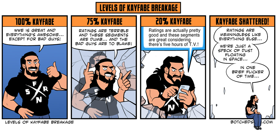 Levels of Kayfabe Breakage