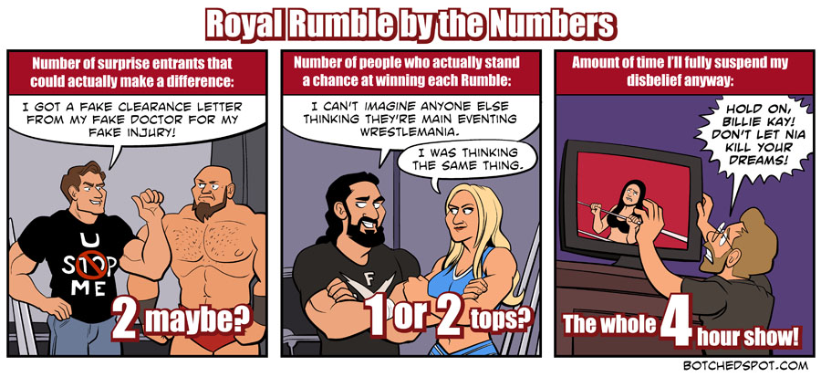 Royal Rumble by the Numbers